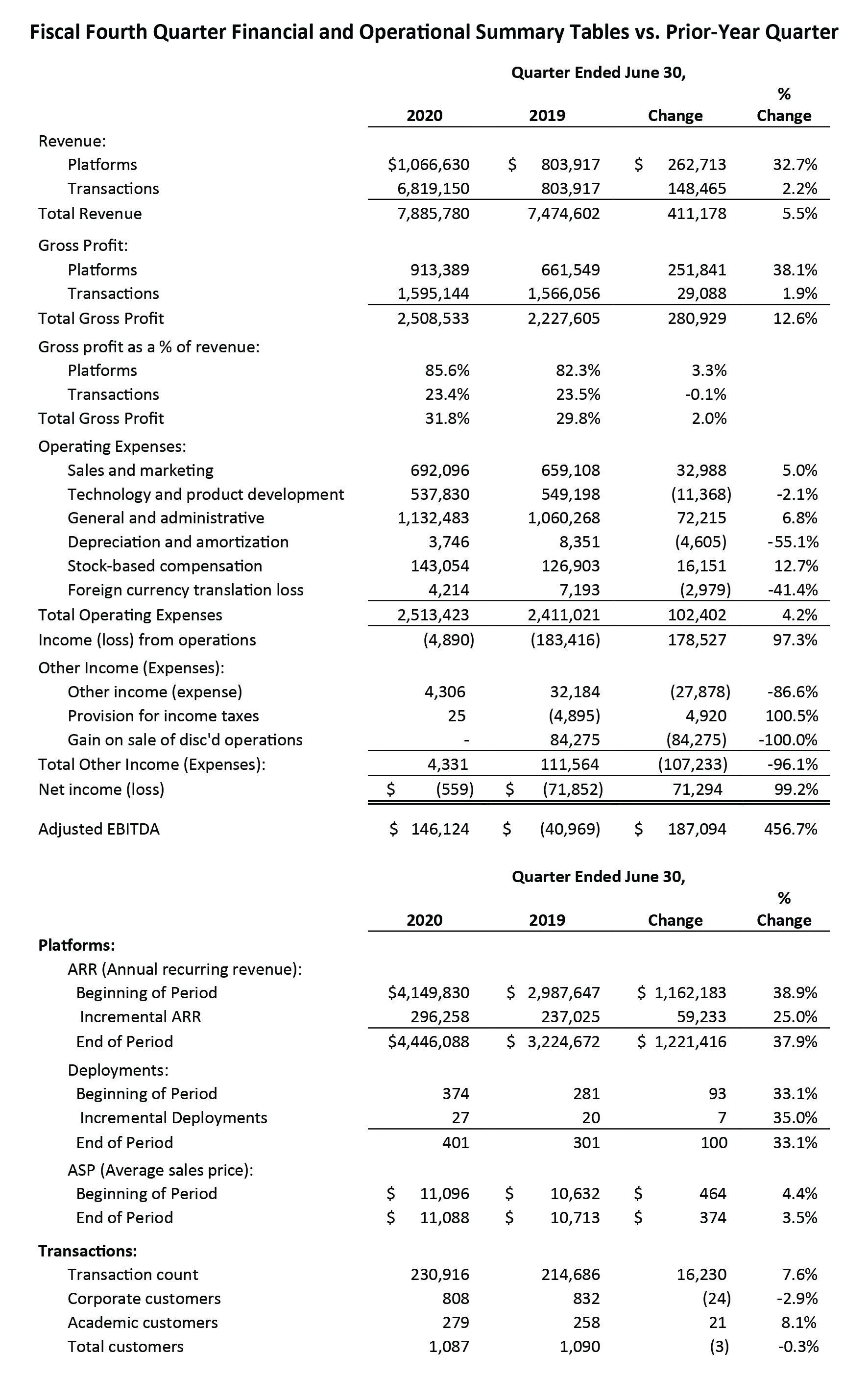 rsss-fiscal-Q4-2020-results-1
