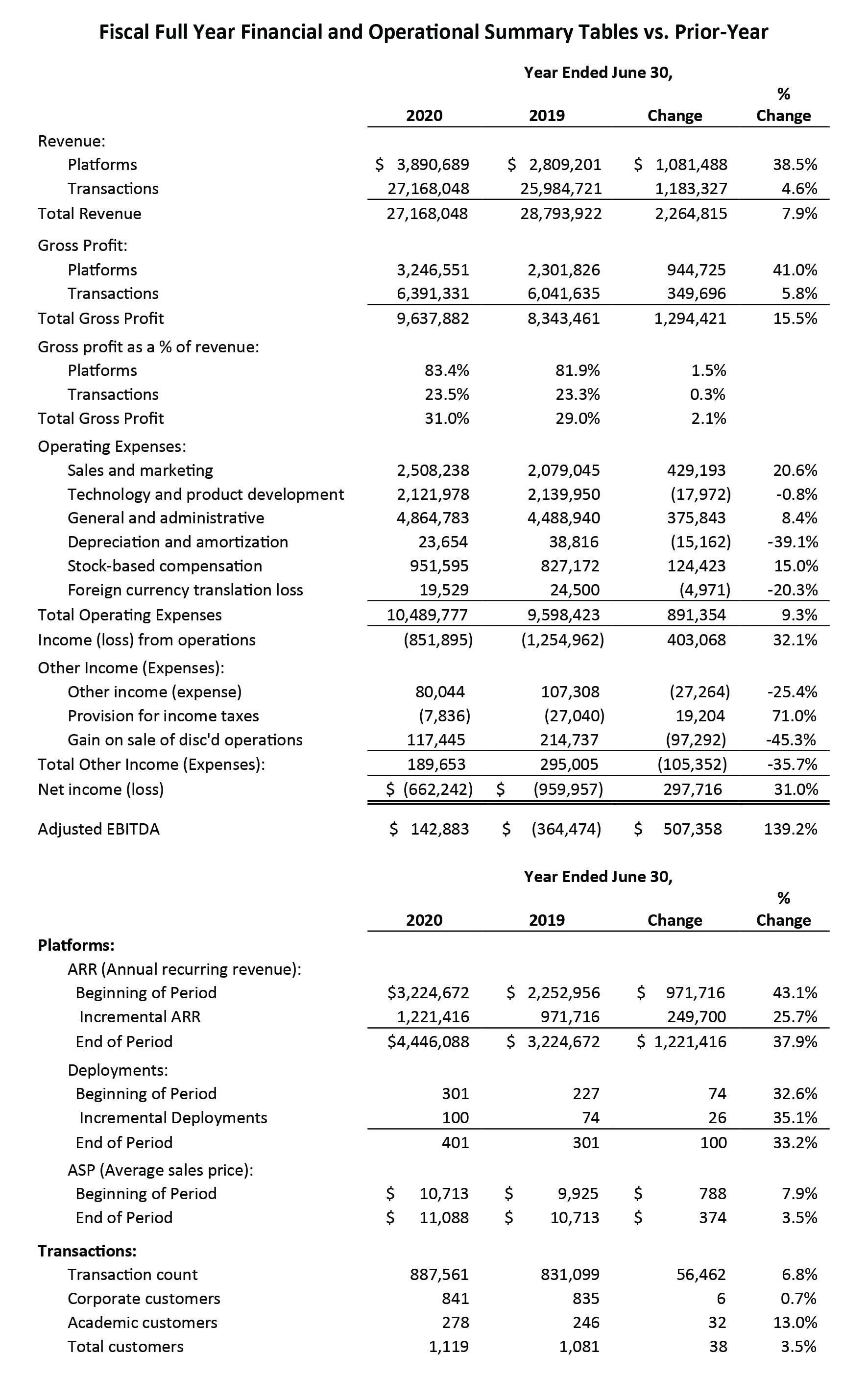 rsss-fiscal-Q4-2020-results-2