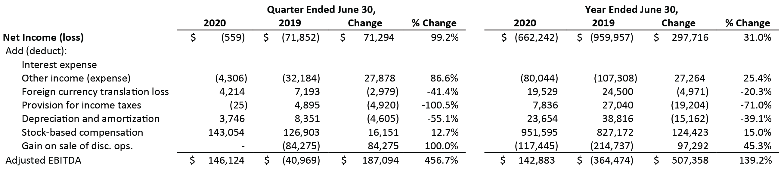 rsss-fiscal-Q4-2020-results-3