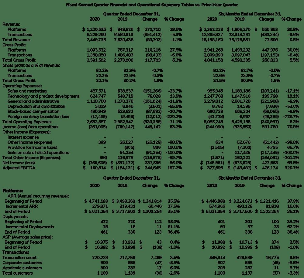 PressRelease-021821-A
