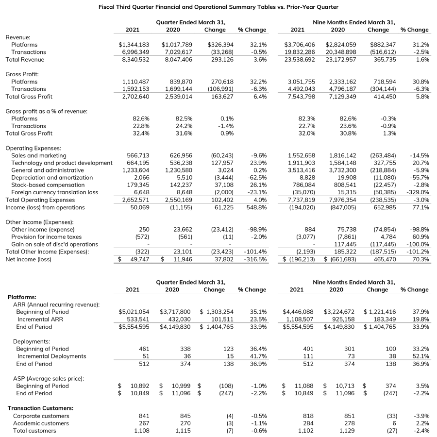 PressRelease-051921-A