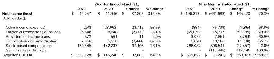 PressRelease-051921-B