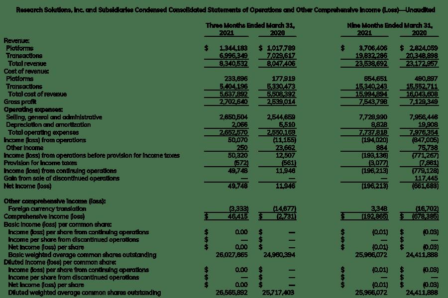 PressRelease-051921-D