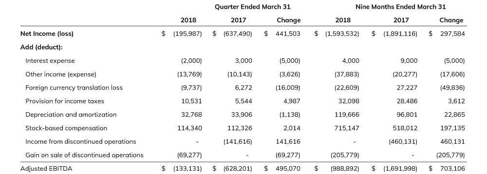 PressRelease-051518-B