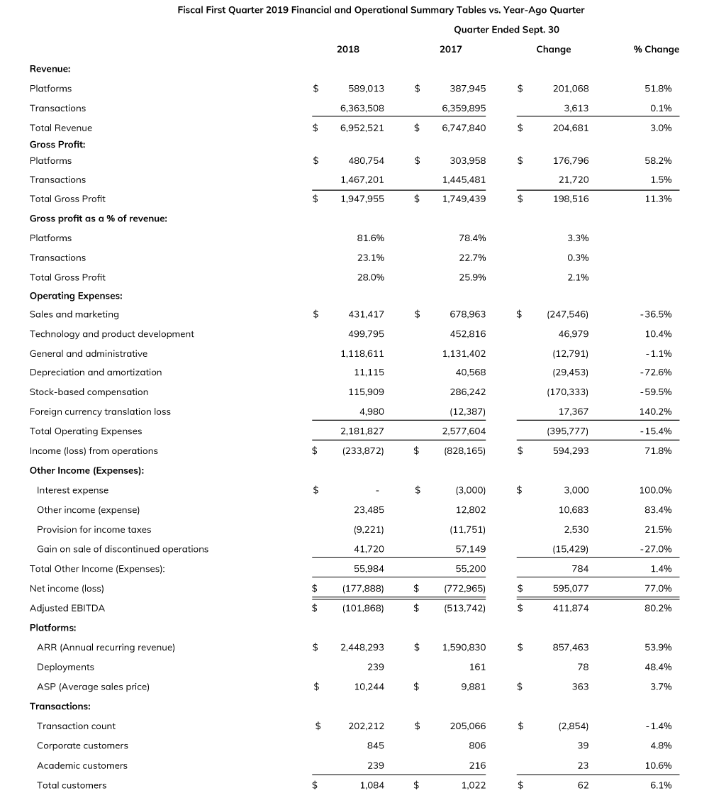 PressRelease-111418-A